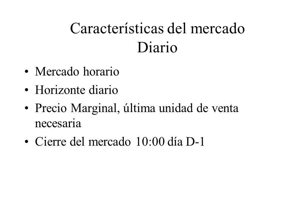 Características del mercado Diario