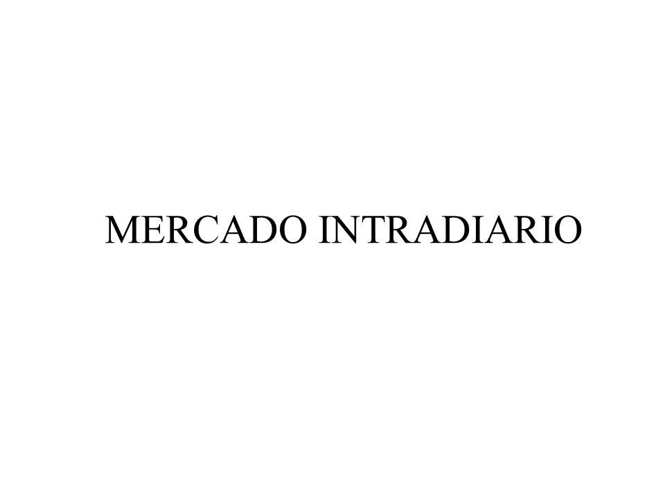 MERCADO INTRADIARIO
