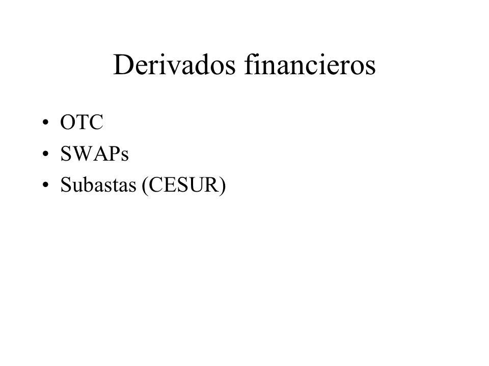 Derivados financieros