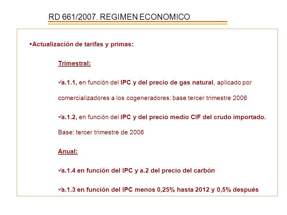 RD 661/2007. REGIMEN ECONOMICO Actualización de tarifas y primas: