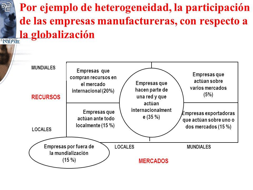Por ejemplo de heterogeneidad, la participación de las empresas manufactureras, con respecto a la globalización