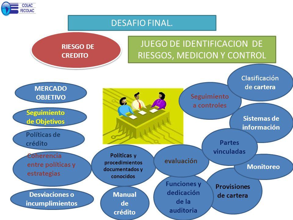 JUEGO DE IDENTIFICACION DE RIESGOS, MEDICION Y CONTROL