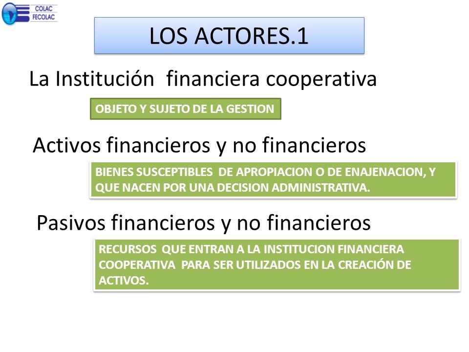 LOS ACTORES.1 La Institución financiera cooperativa