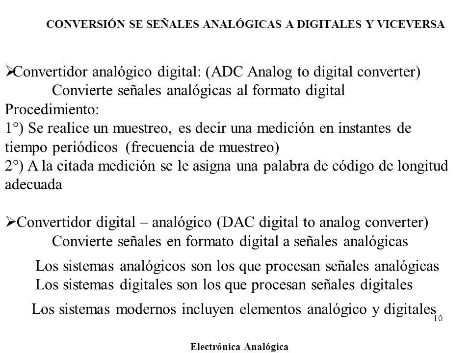 CONVERSIÓN SE SEÑALES ANALÓGICAS A DIGITALES Y VICEVERSA
