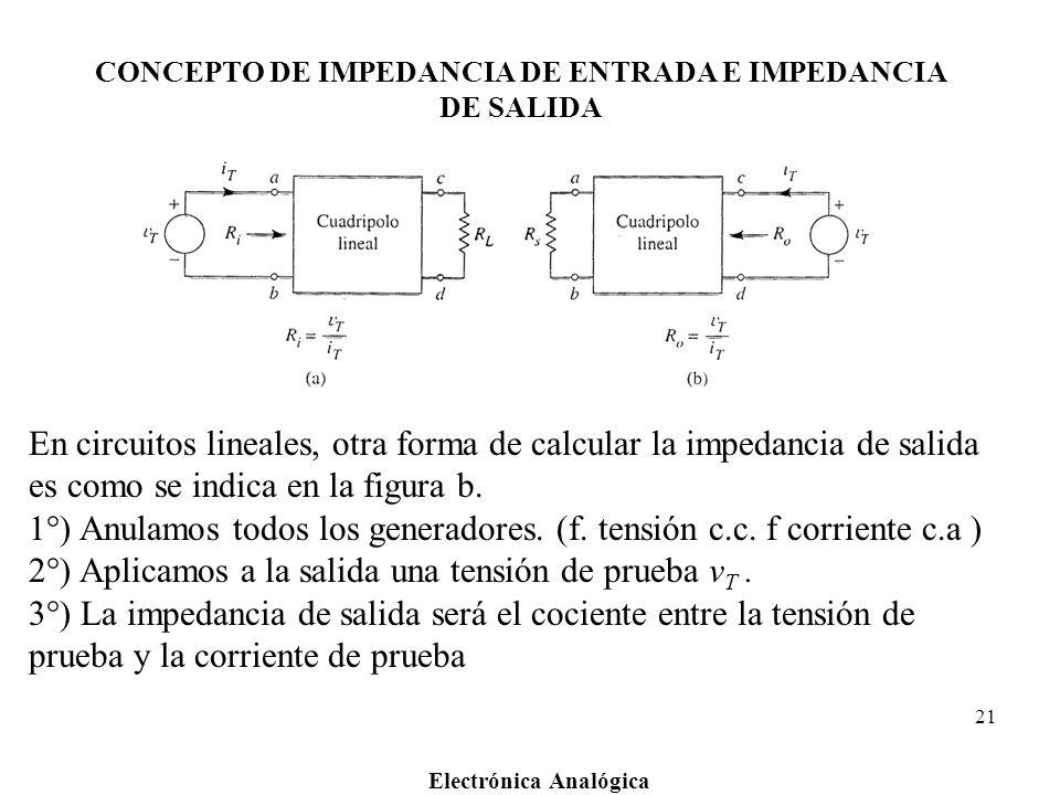 CONCEPTO DE IMPEDANCIA DE ENTRADA E IMPEDANCIA DE SALIDA