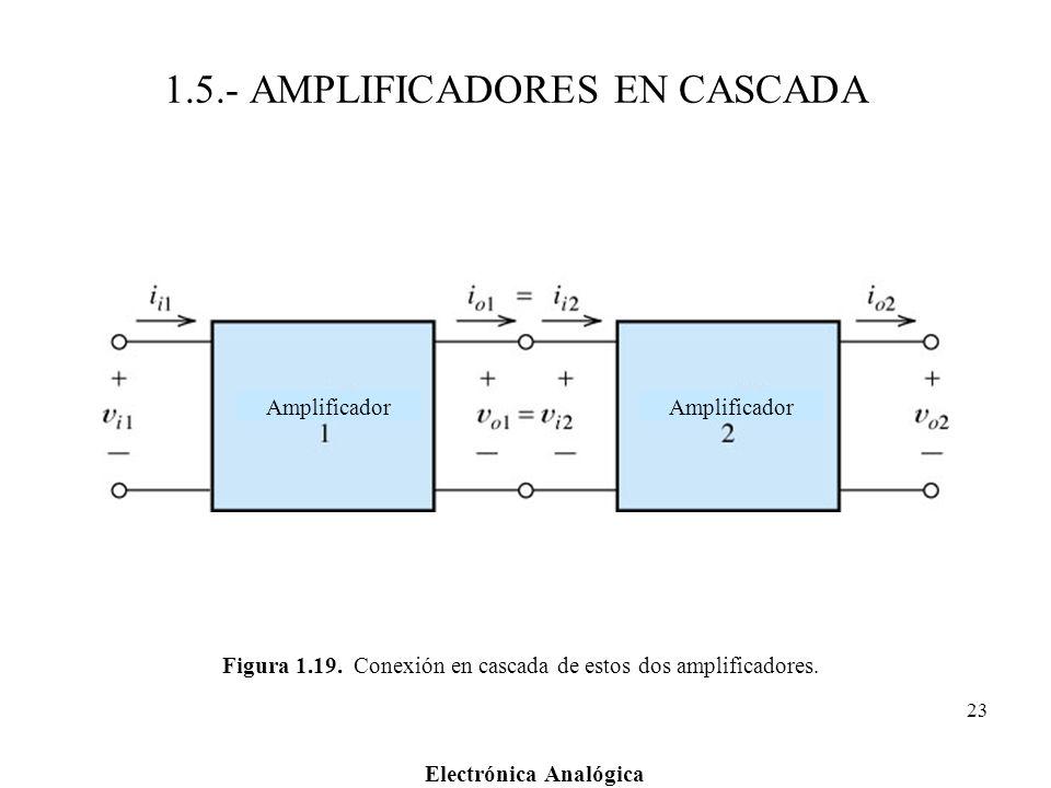 1.5.- AMPLIFICADORES EN CASCADA