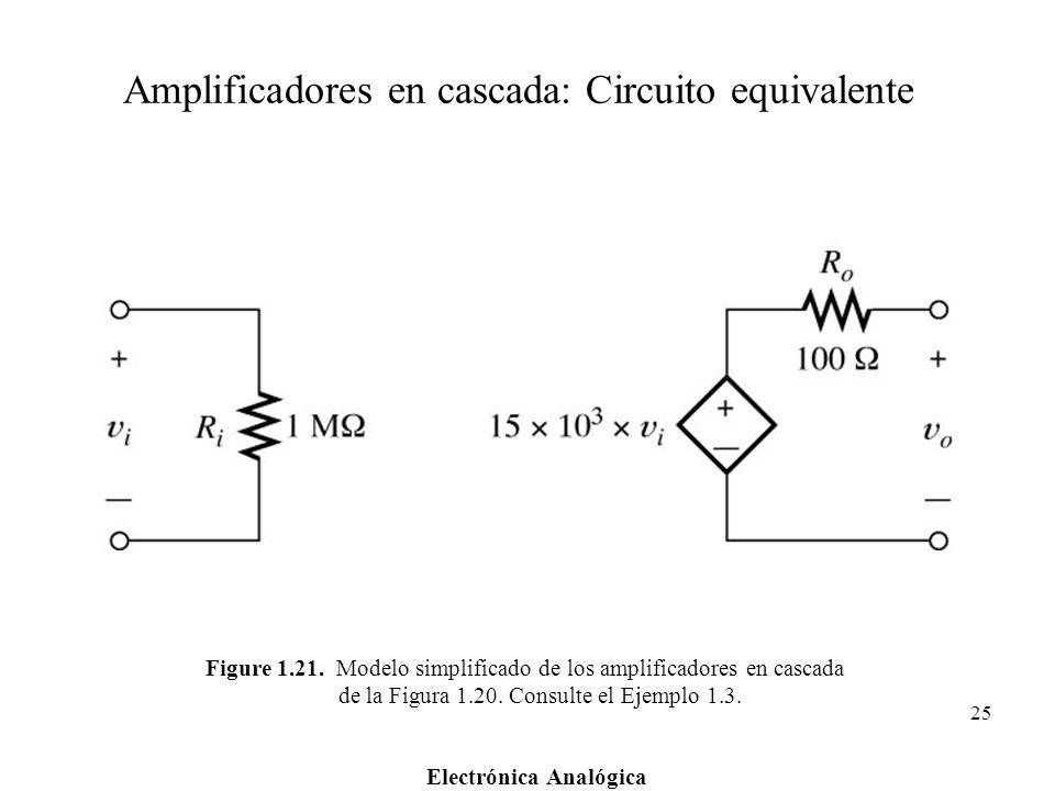 Amplificadores en cascada: Circuito equivalente
