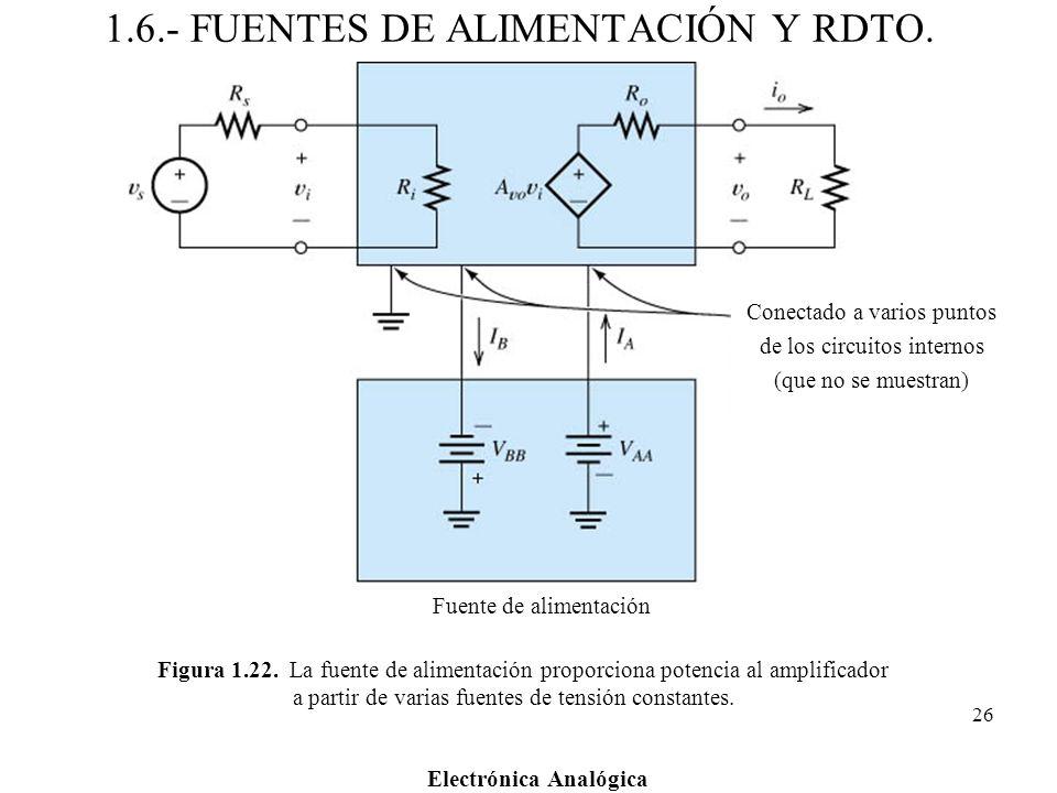 1.6.- FUENTES DE ALIMENTACIÓN Y RDTO.