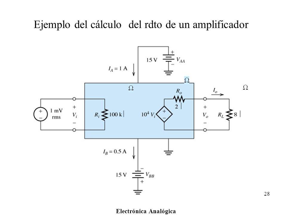 Ejemplo del cálculo del rdto de un amplificador