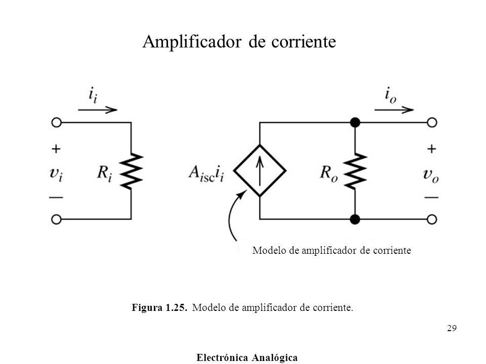 Amplificador de corriente