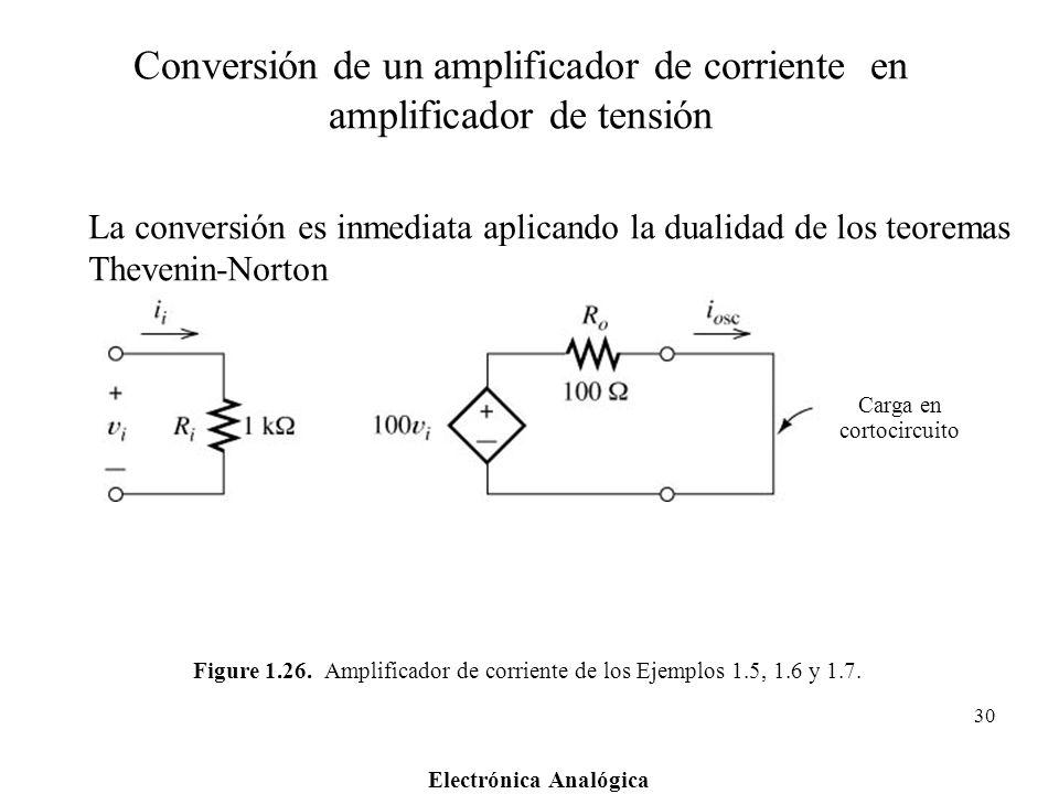 Conversión de un amplificador de corriente en amplificador de tensión