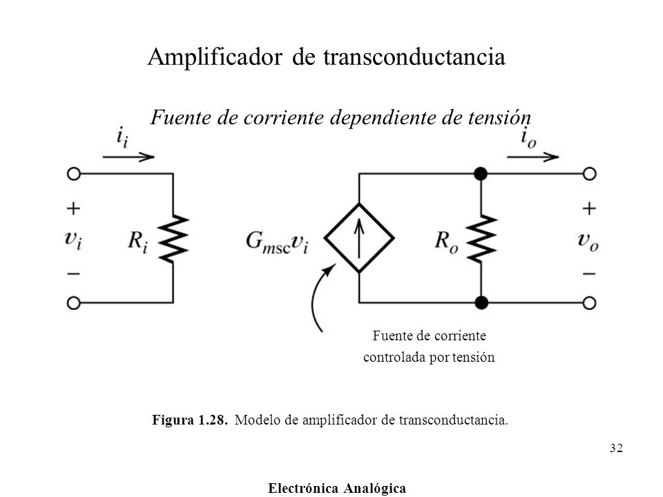 Amplificador de transconductancia