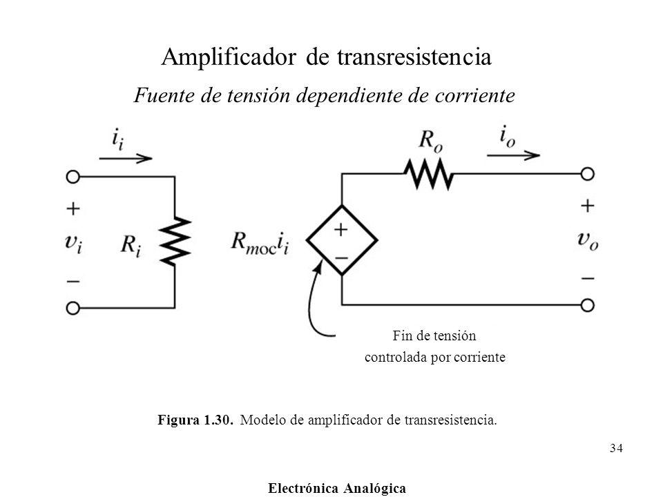Amplificador de transresistencia
