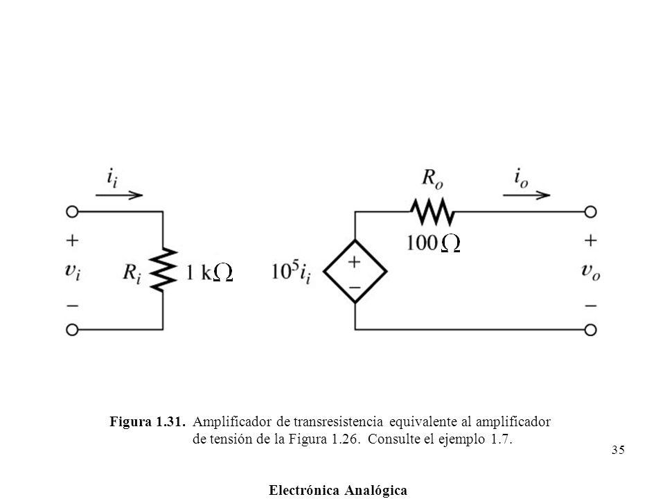 de tensión de la Figura 1.26. Consulte el ejemplo 1.7.