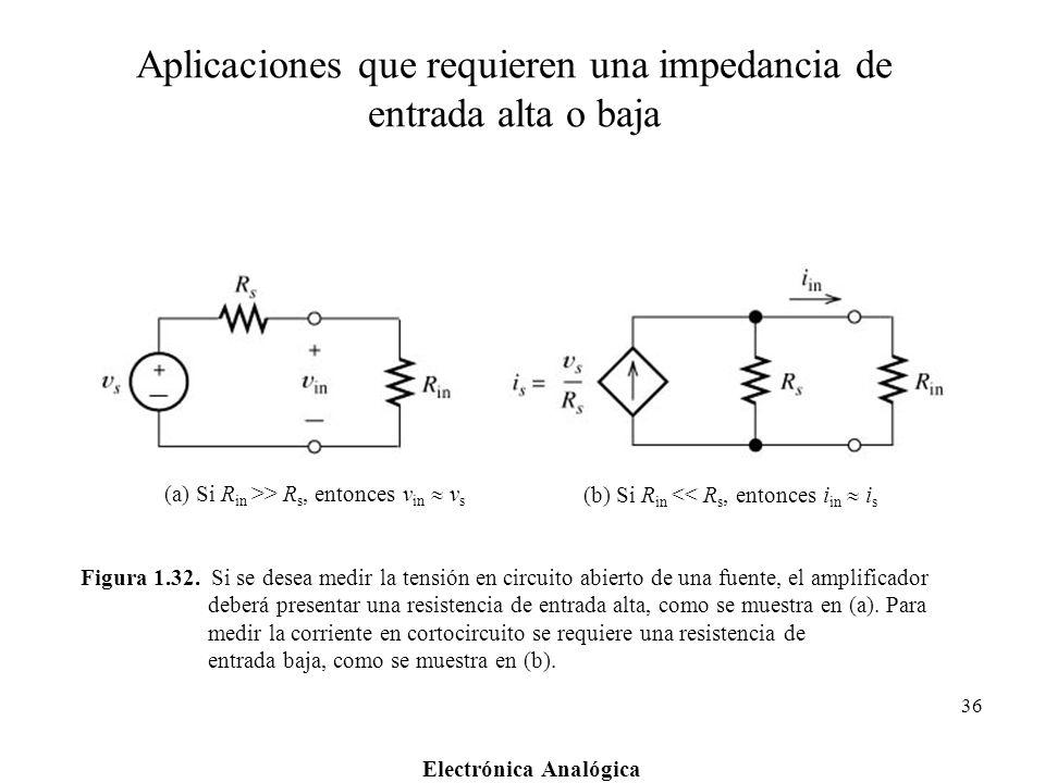 Aplicaciones que requieren una impedancia de entrada alta o baja