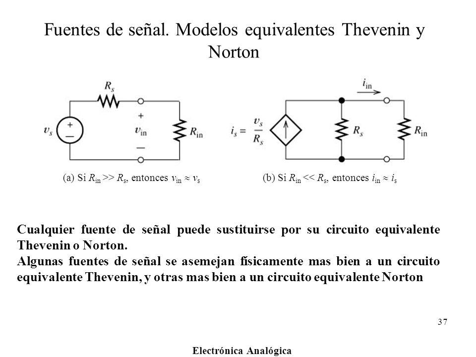 Fuentes de señal. Modelos equivalentes Thevenin y Norton