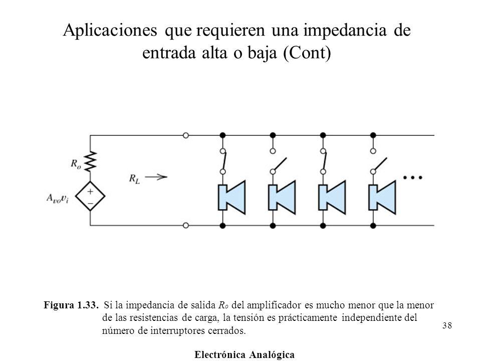 Aplicaciones que requieren una impedancia de entrada alta o baja (Cont)