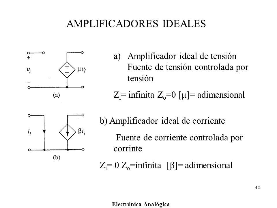 AMPLIFICADORES IDEALES