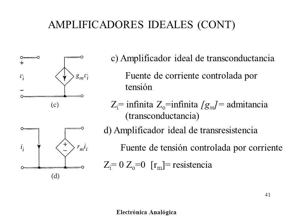 AMPLIFICADORES IDEALES (CONT)
