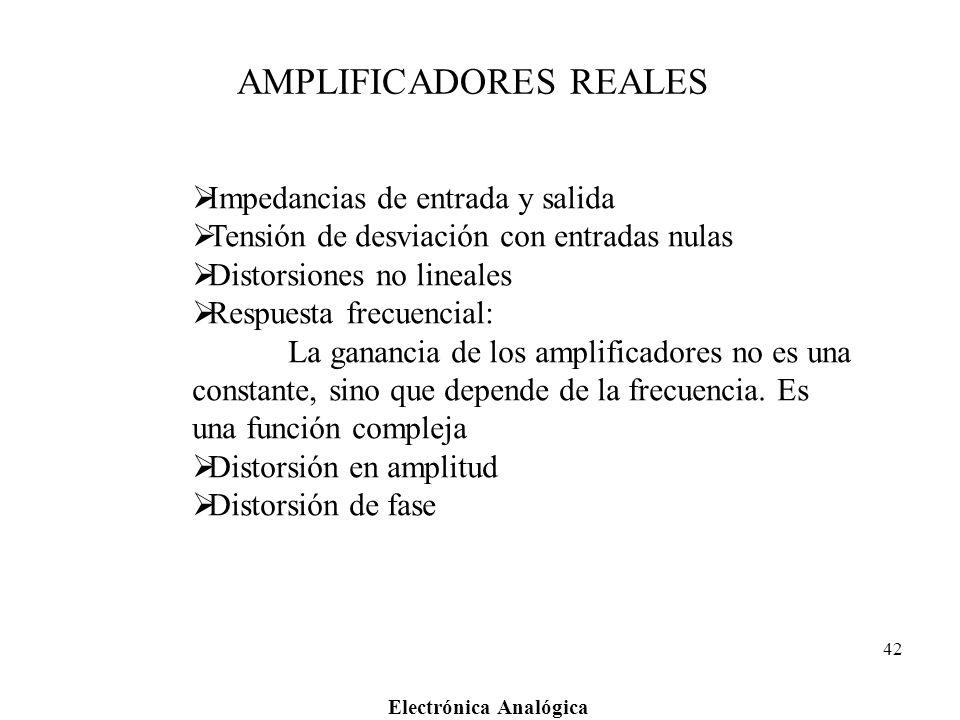 AMPLIFICADORES REALES