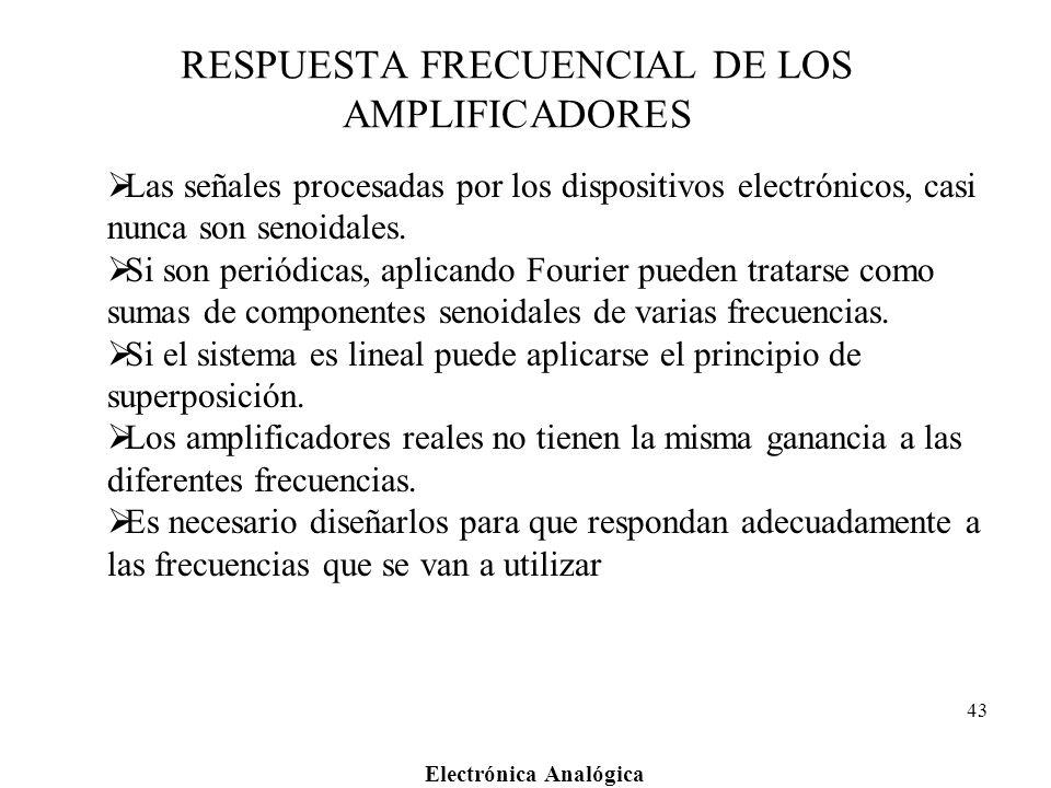 RESPUESTA FRECUENCIAL DE LOS AMPLIFICADORES