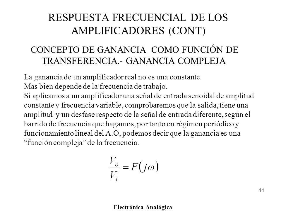 RESPUESTA FRECUENCIAL DE LOS AMPLIFICADORES (CONT)