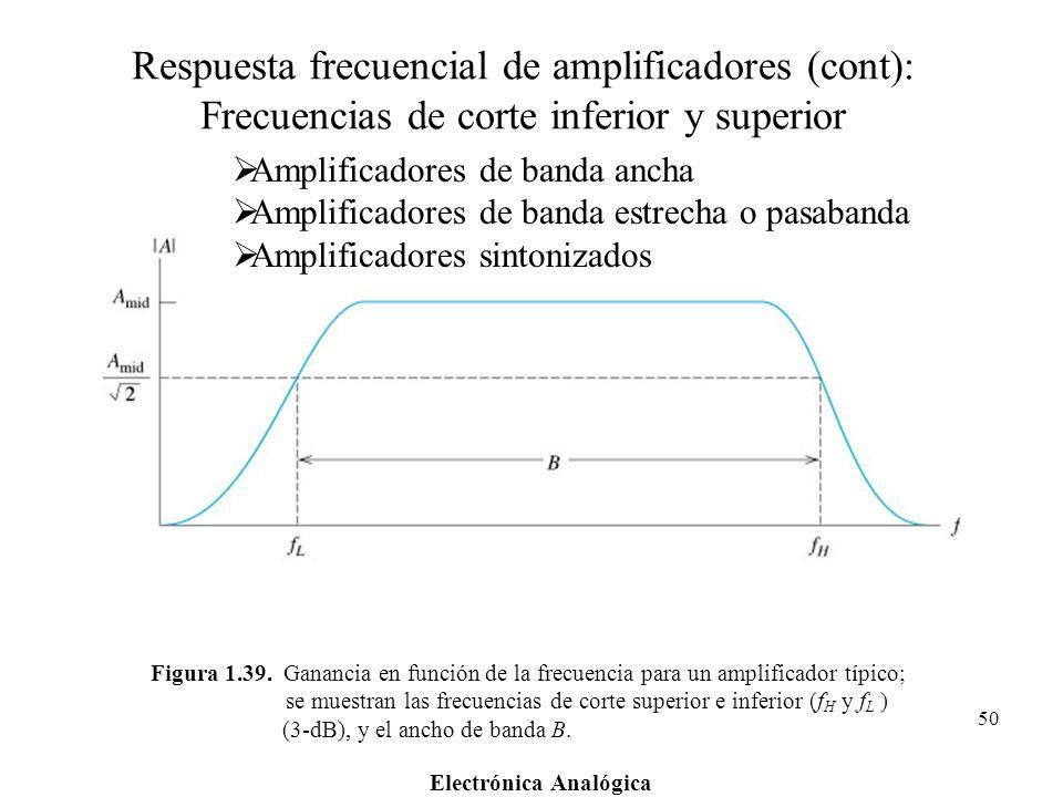 Respuesta frecuencial de amplificadores (cont): Frecuencias de corte inferior y superior