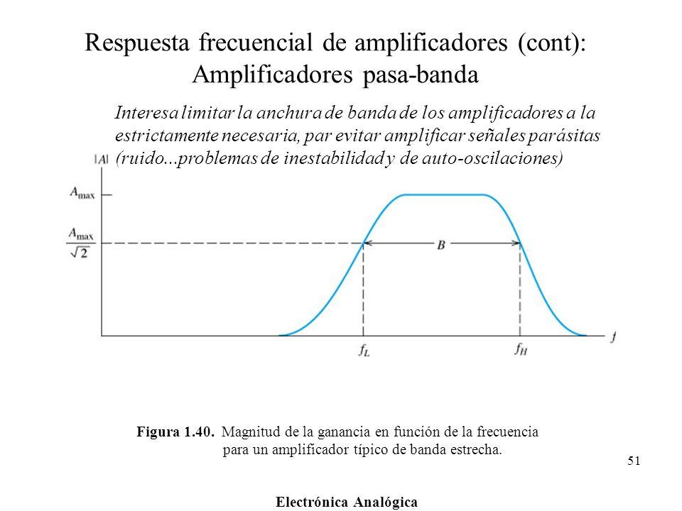Respuesta frecuencial de amplificadores (cont): Amplificadores pasa-banda