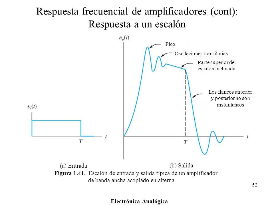 Respuesta frecuencial de amplificadores (cont): Respuesta a un escalón
