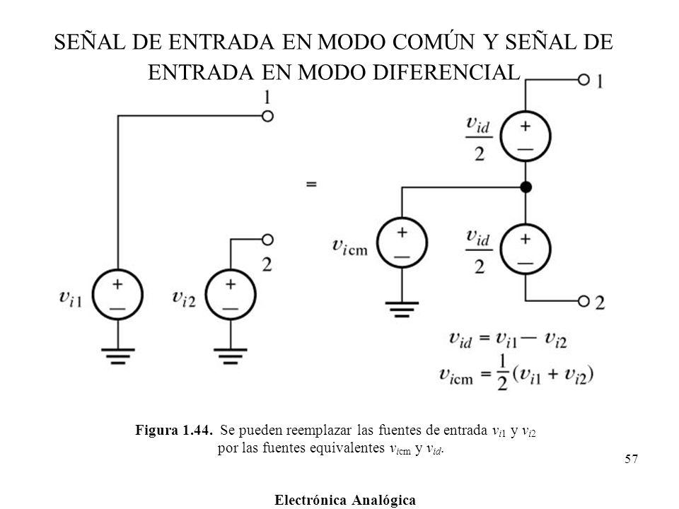 SEÑAL DE ENTRADA EN MODO COMÚN Y SEÑAL DE ENTRADA EN MODO DIFERENCIAL