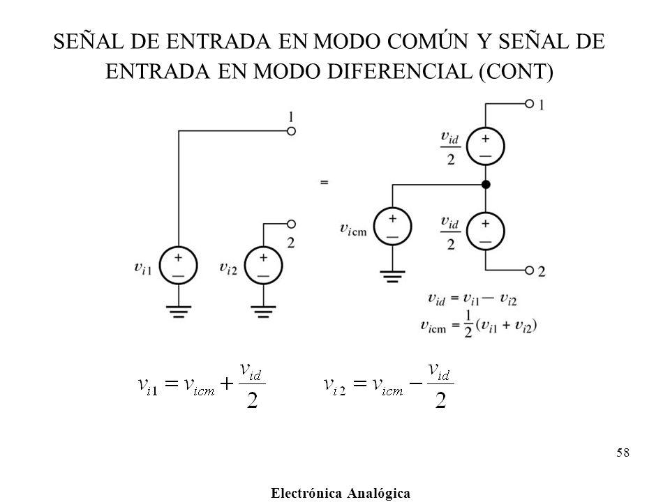 SEÑAL DE ENTRADA EN MODO COMÚN Y SEÑAL DE ENTRADA EN MODO DIFERENCIAL (CONT)