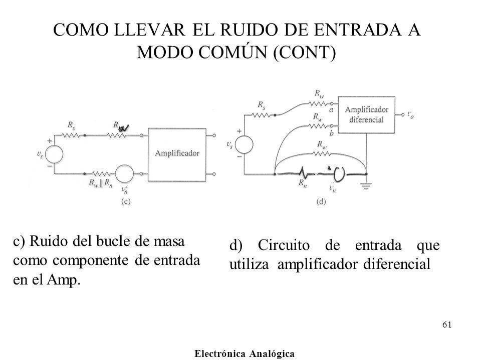 COMO LLEVAR EL RUIDO DE ENTRADA A MODO COMÚN (CONT)