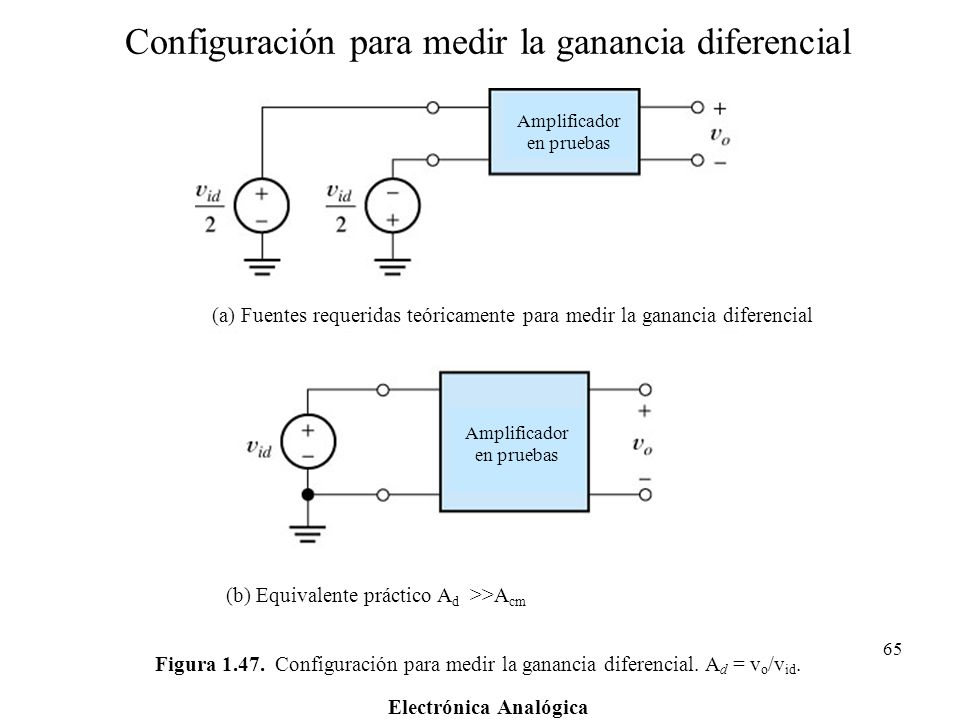Configuración para medir la ganancia diferencial