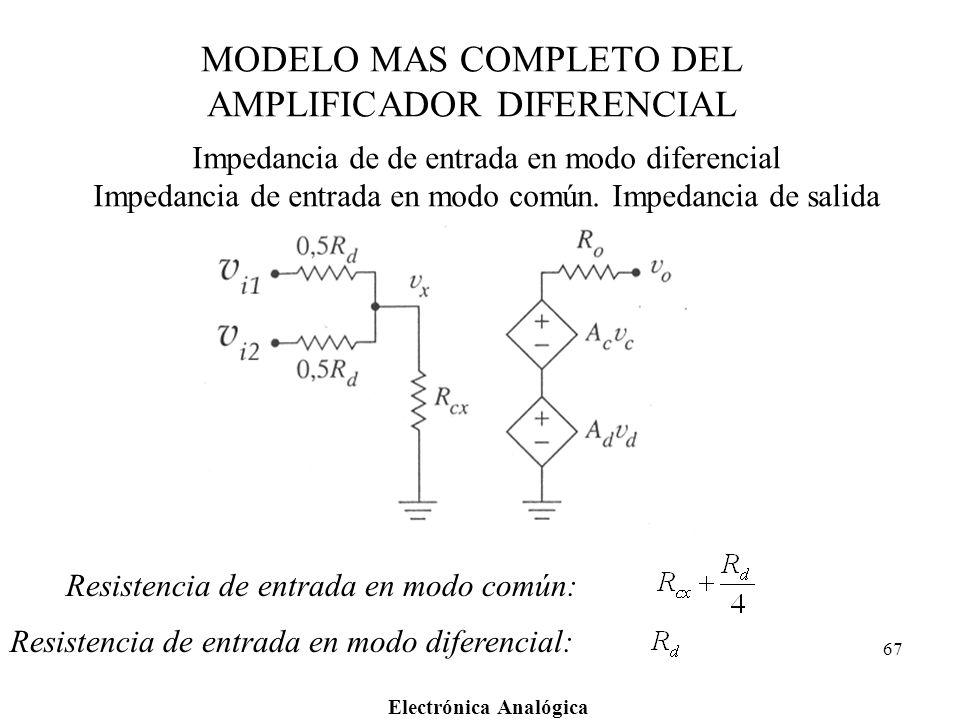 MODELO MAS COMPLETO DEL AMPLIFICADOR DIFERENCIAL