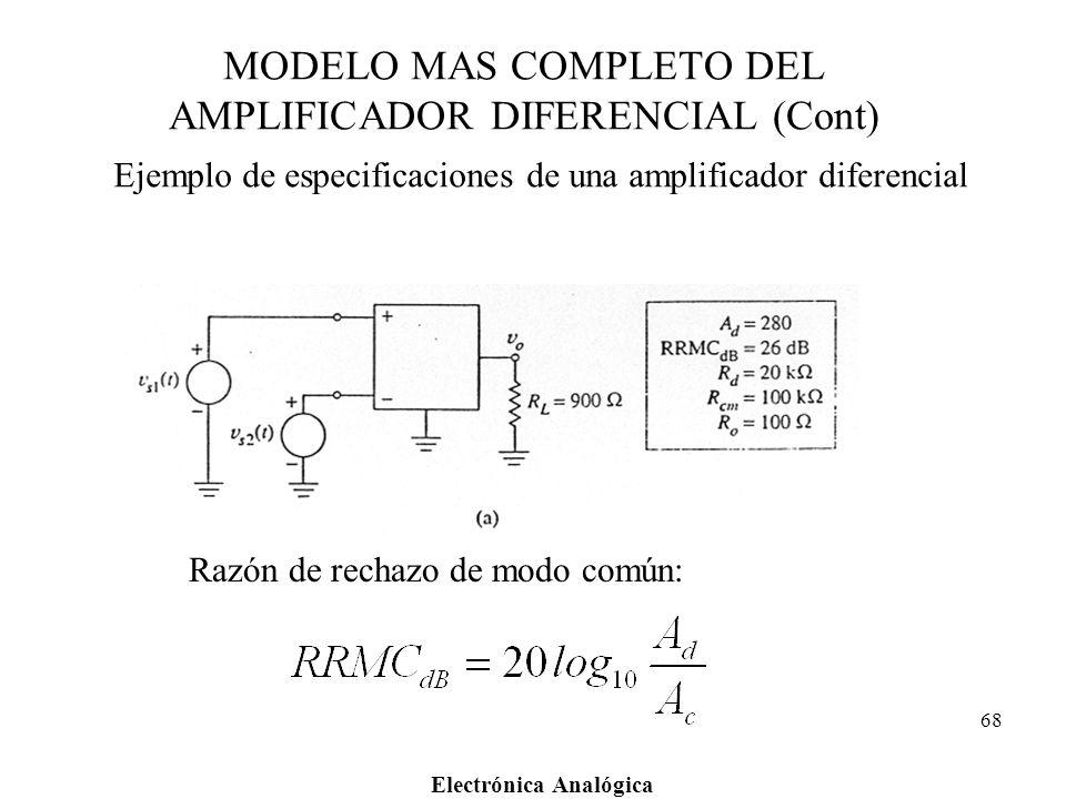 MODELO MAS COMPLETO DEL AMPLIFICADOR DIFERENCIAL (Cont)