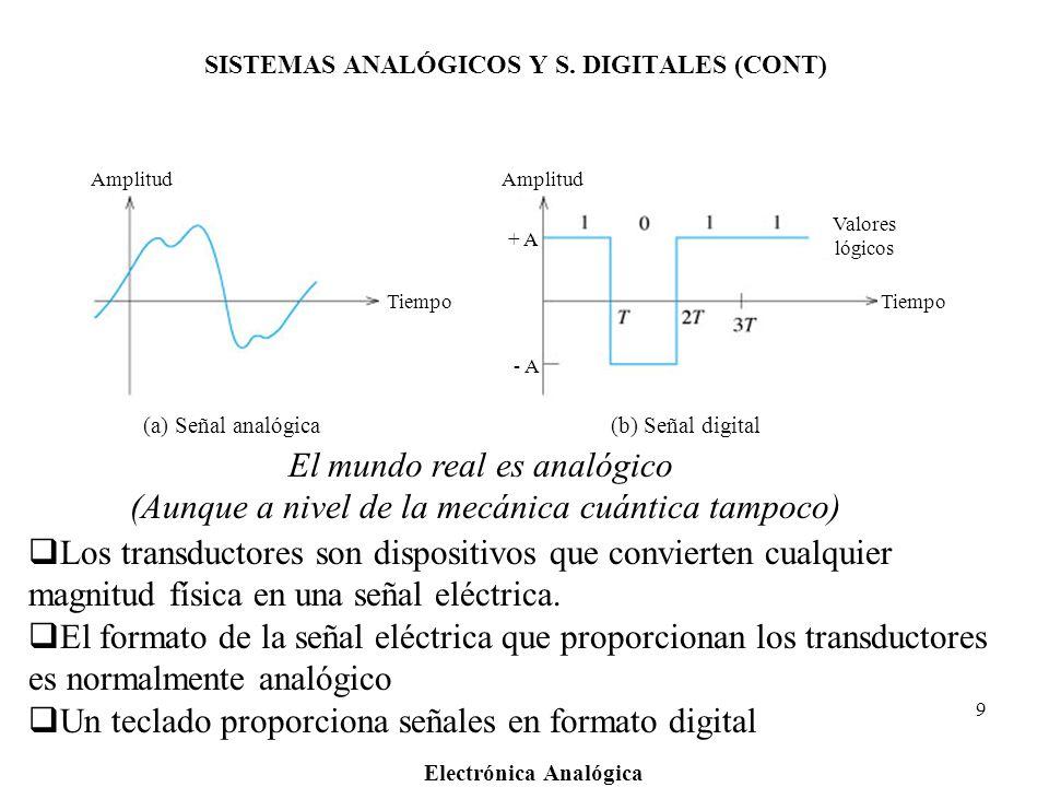 SISTEMAS ANALÓGICOS Y S. DIGITALES (CONT)