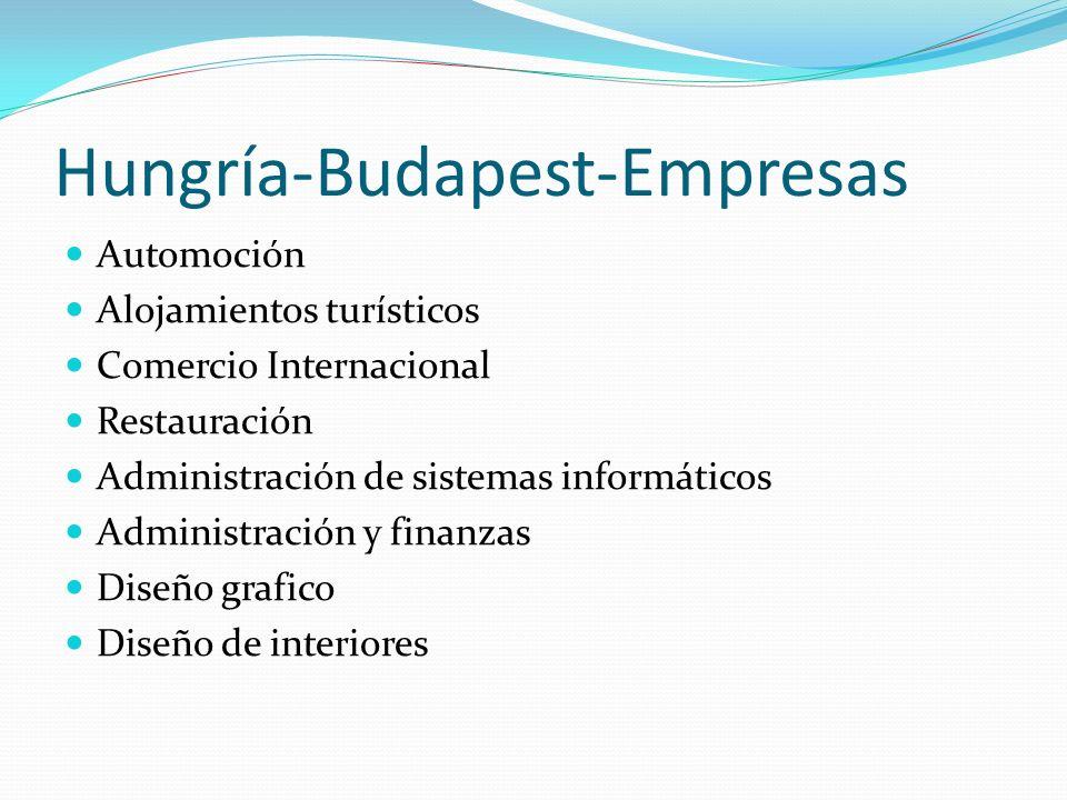 Hungría-Budapest-Empresas
