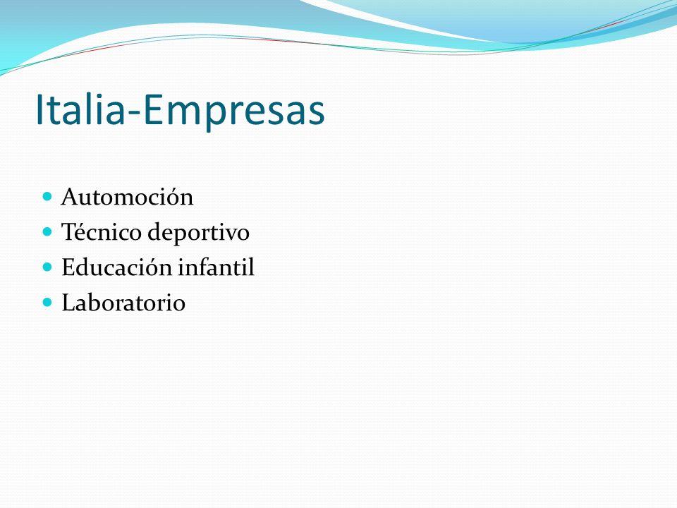 Italia-Empresas Automoción Técnico deportivo Educación infantil