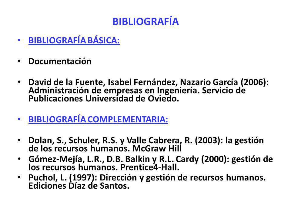 BIBLIOGRAFÍA BIBLIOGRAFÍA BÁSICA: Documentación