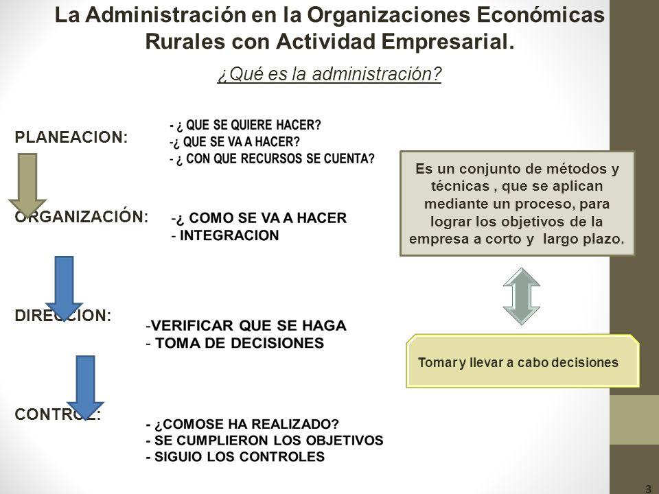 ¿Qué es la administración