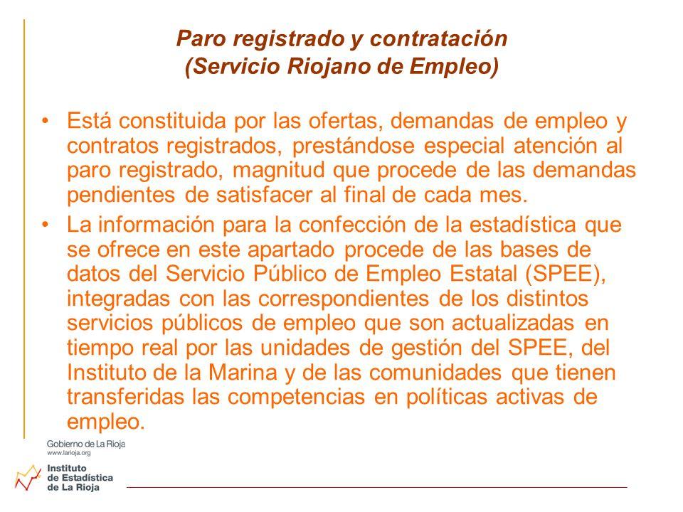 Paro registrado y contratación (Servicio Riojano de Empleo)