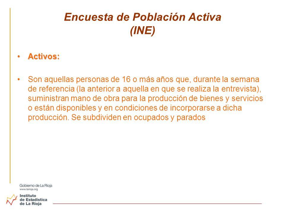 Encuesta de Población Activa (INE)