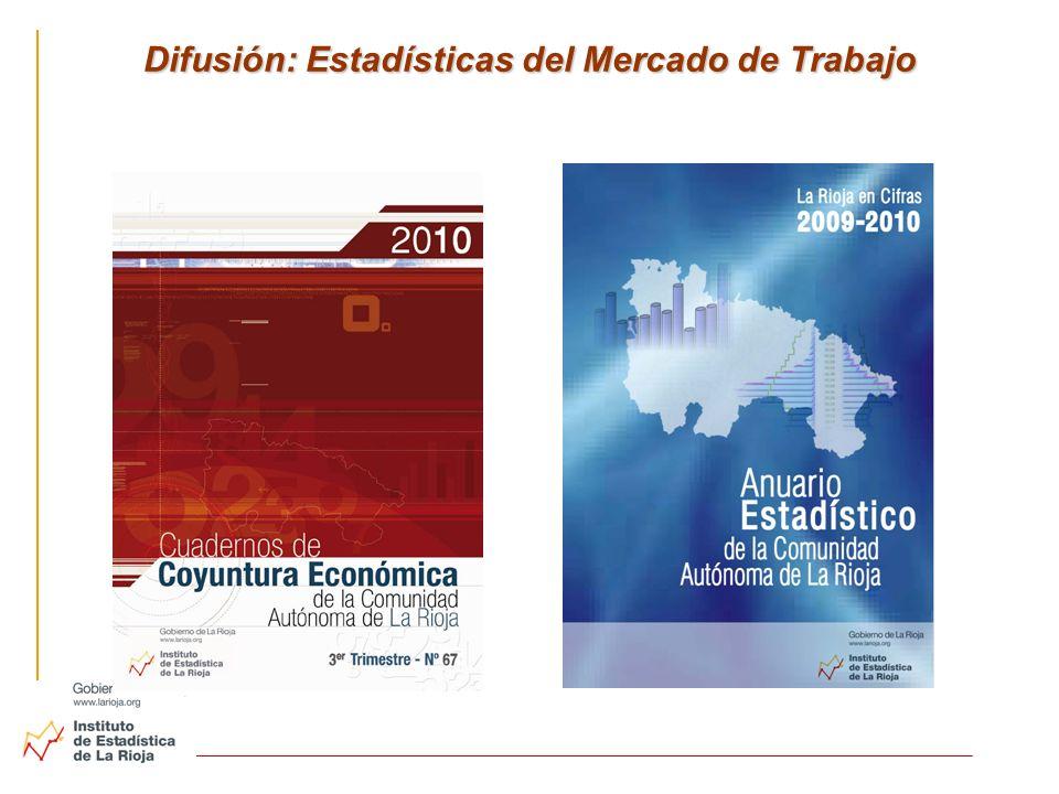 Difusión: Estadísticas del Mercado de Trabajo