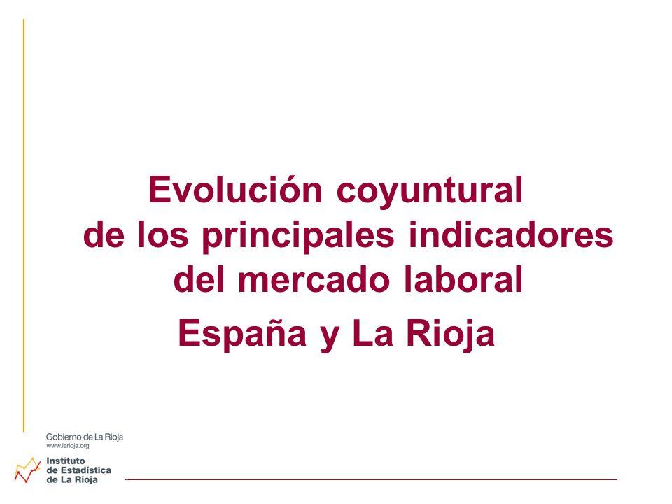 Evolución coyuntural de los principales indicadores del mercado laboral