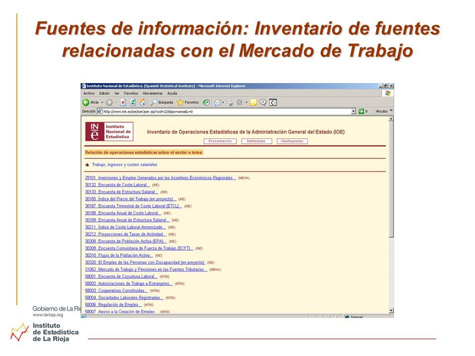 Fuentes de información: Inventario de fuentes relacionadas con el Mercado de Trabajo