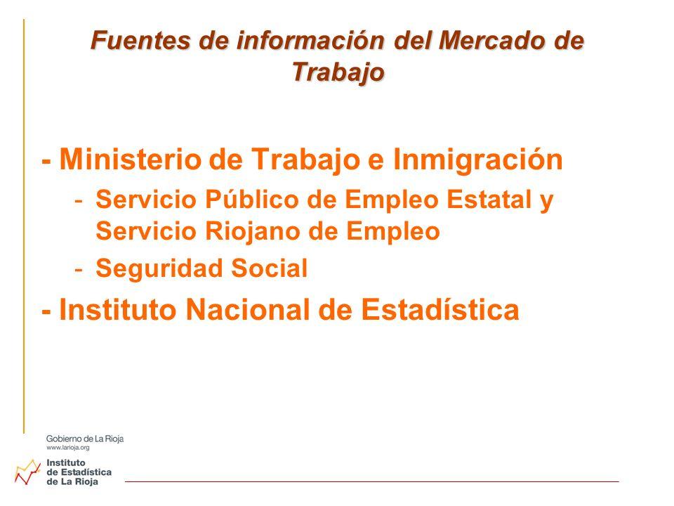 Fuentes de información del Mercado de Trabajo