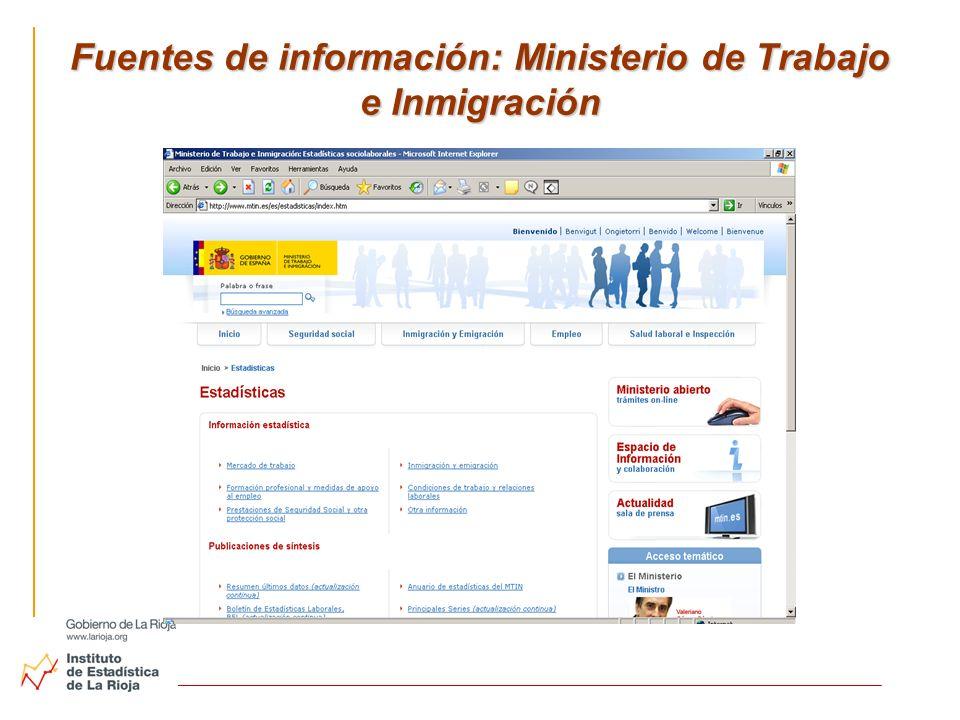Fuentes de información: Ministerio de Trabajo e Inmigración