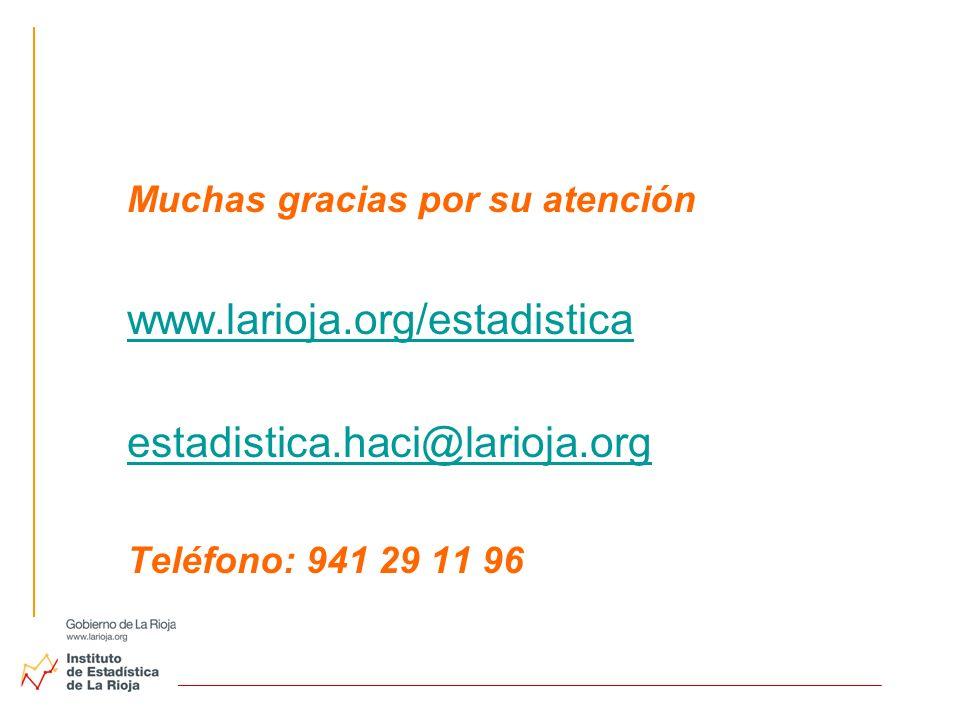 www.larioja.org/estadistica estadistica.haci@larioja.org