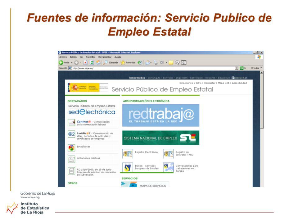 Fuentes de información: Servicio Publico de Empleo Estatal