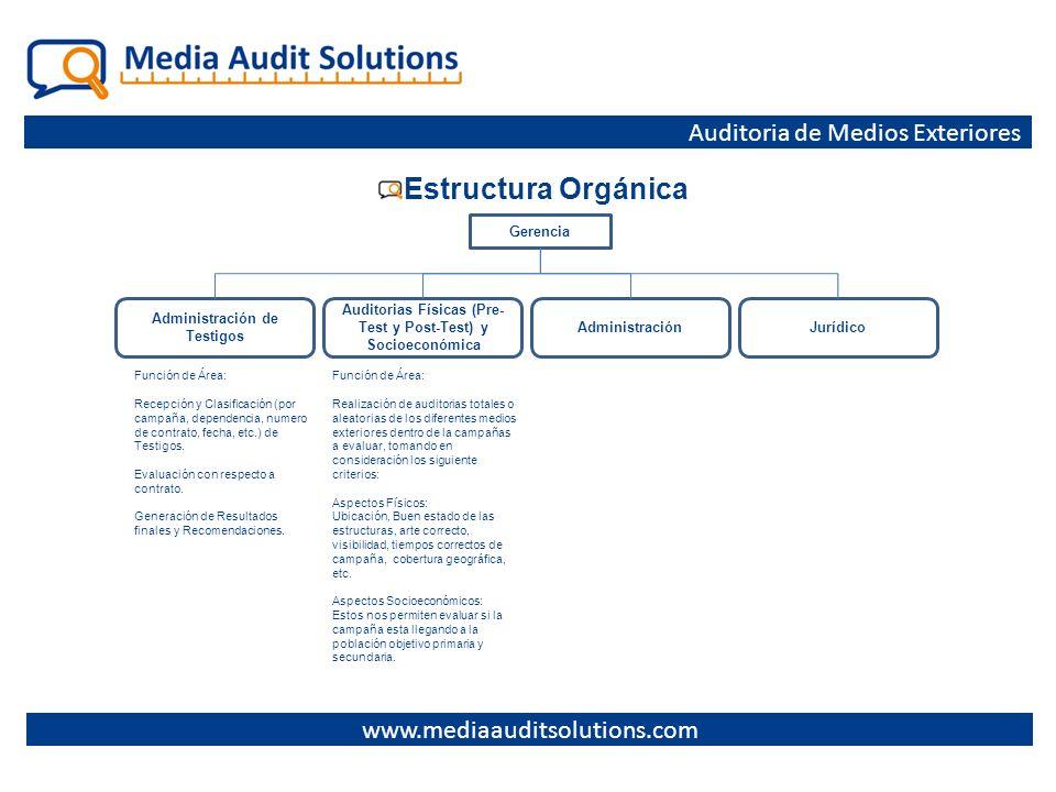 Estructura Orgánica Auditoria de Medios Exteriores
